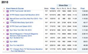 2010-race-stats
