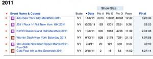 2011-race-stats