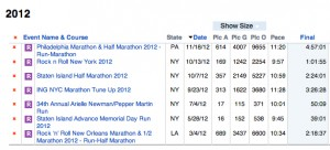 2012-race-stats