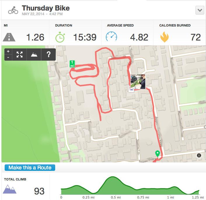 route-bike